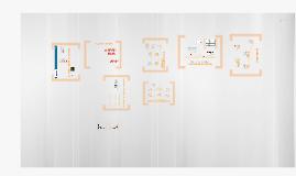 Los Diseñadores Industriales Sobresalientes - ITESM