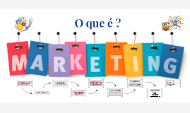 O que é Marketing