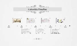 Colombia Timeline