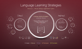 Language Learning Strategies: Oxford's Strategy Classification System