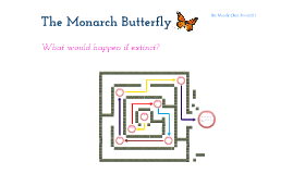 Food Web - Monarch Butterfly