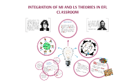 INTEGRATION OF MI AND LS THEORIES IN EFL CLASSROOM