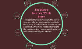 The Hero's Journey/Circle Story