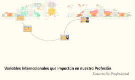 Variables Internacionales que impactan en nuestra Profesión