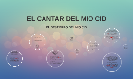 Copy of EL CANTAR DEL MIO CID