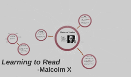 learning to malcolm x by grace bailey on prezi