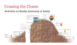 Modules on Body Autonomy & Safety