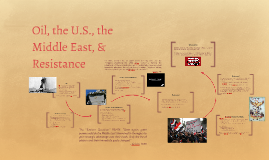 Oil, the U.S., the Middle East, & Resistance