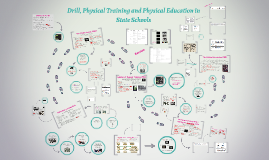 Copy of Drill, Physical Training and Physical Education in State Sch