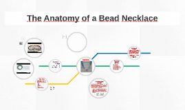 The Anatomy of a Bead Necklace