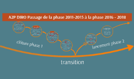 A2PDIRO passage phase 1 à phase 2
