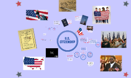U.S. Citizenship - Lesson 1
