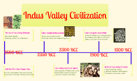indus valley civilisation Religion the indus valley religion is polytheistic and is made up of hinduism, buddhism and jainism there are many seals to support the evidence of the indus valley.