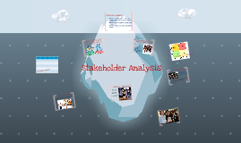 Copy of Stakeholder Analysis