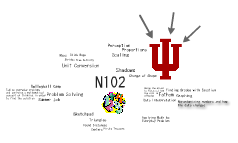 N102 Concept Map