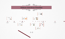 African American Timeline
