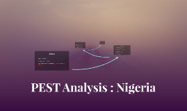 pest analysis of nigeria Pestle - how to conduct a #useful environmental scan using political, economic , social, technological, legal and environmental analysis.