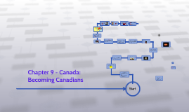Chapter 9 - Canada: Becoming Canadians