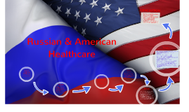 Russian and American Healthcare