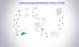 Advanced Stage Rehabilitation