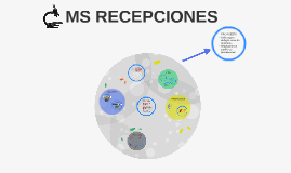 Copy of MS RECEPCIONES