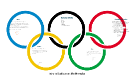 Intro to Statistics at the Olympics