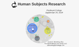 Copy of Human Subjects Research