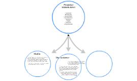 Copy of Pepsico Stakeholders