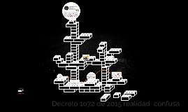 Decreto 1072 de 2015 realidad