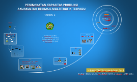 Kapasitas Produksi IMTA (STRANAS 2012-2013)