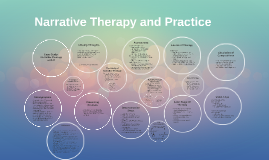 Copy of Narrative Therapy and Practice