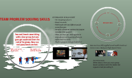 Team Problem Solving Skills