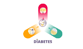 Diabetes Group presentation