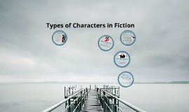 7th Grade Types of Characters in Fiction