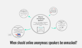 Online Anonymous Speech