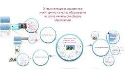 Описание модели внутреннего мониторинга качества образования