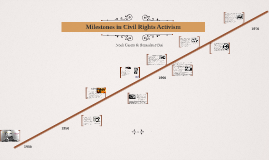 Timeline of Milestones in Civil Rights Activism