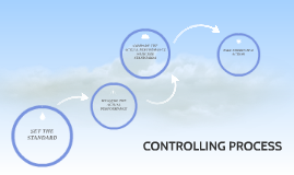 Copy of CONTROLLING PROCESS