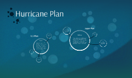Hurricane Plan