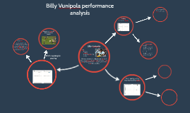 Billy Vunipola performance analysis