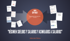 """""""RÉGIMEN SUELDOS Y SALARIOS Y ASIMILADOS A SALARIOS"""""""