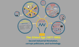 Copy of The Gilded Age (1877-1893)
