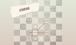 RULES IN PLAYING CHESS