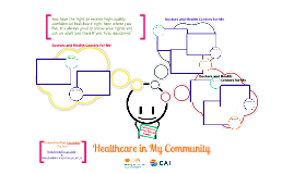 Healthcare in My Community