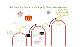 Copy of McDonald's Sustainable Supply Chain Management