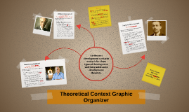 Theoretical Context Graphic Organizer