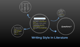 Copy of Copy of Writing Style in Literature