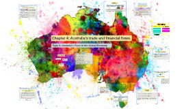 Topic 2: Australia Place in the Global Economy