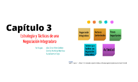 Copy of Capítulo 3