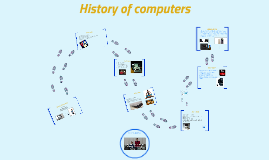 Copy of History of computers